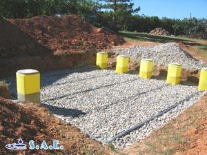 Étude de sol pour assainissement autonome, hydrogéologie, assainissements individuels