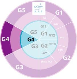 Mission G4 - En savoir plus sur la norme NF-P-94-500