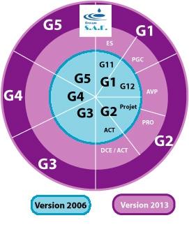 Nouvelle norme NF-P-94-500, étude géotechnique